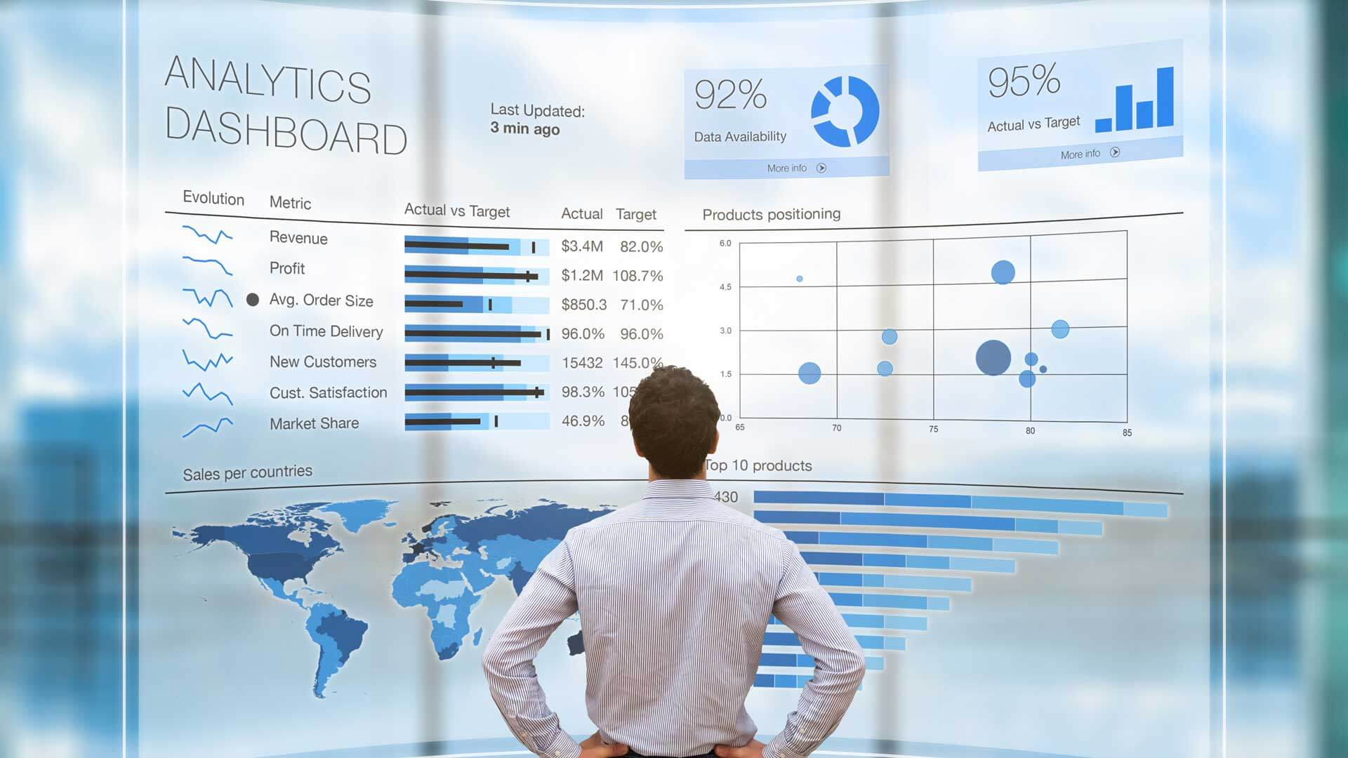 The business stats you must have on instant recall