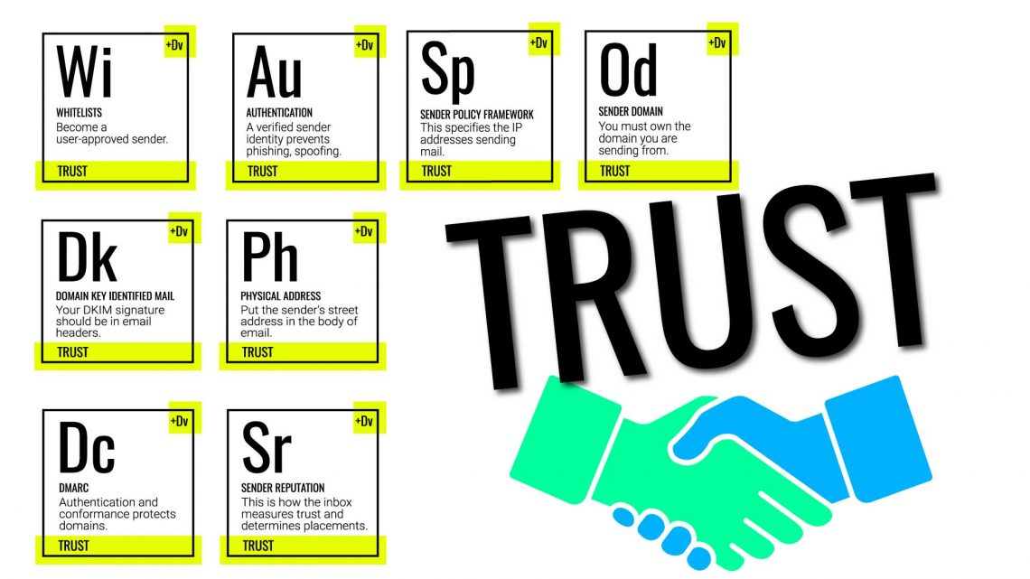 Email marketing: Harnessing the trust factor