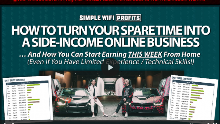 Simple 4 Step Process to 10k A Month