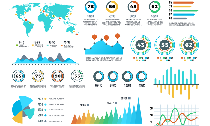 How to Use Data Visualization in Your Content to Increase Readers and Leads